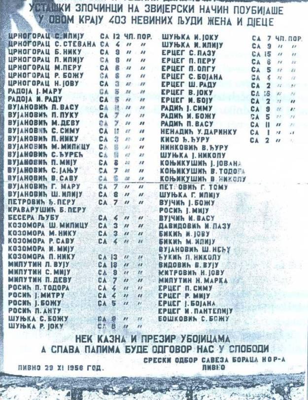 Spomenik u Čelebiću na kojemu brojevi zamjenjuju imena stradalih iz ovog mjesta (snimak iz 1990. godine)